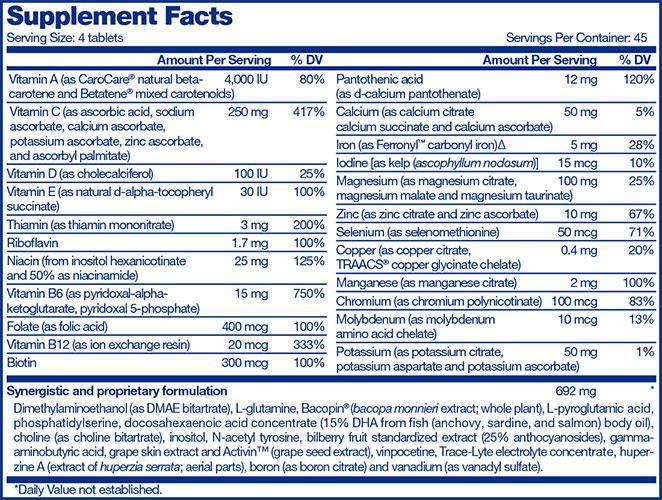 Focus Focus Ingredients